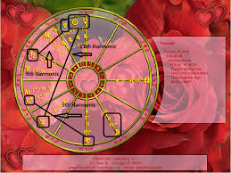 Planet Gold Size Chart 10 26 18 Chart Wheel Planet Girl Consulting Llc