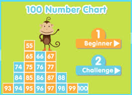 One Hundred Chart Interactive The 100th Day Of School Crazy4computers