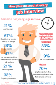 how you succeed at every job interview ly how you succeed at every job interview infographic