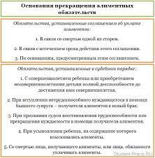 Фиктивный брак порядок взыскания алиментов реферат курсовая  Фактический брак алименты диплом