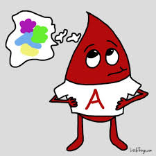 if your blood type is a