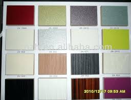 how to paint mdf cabinets painting cabinets cabinets chalk paint mdf cabinets best paint for mdf