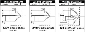 220 breaker box wiring diagram facbooik com Breaker Box Diagram see inside main breaker box fair single phase 208 wiring diagram breaker box diagram template