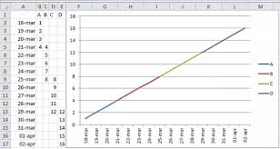 Single Line Chart In Excel Microsoft Excel I Have A Line Graph Where The X Axis Is A