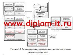 Разработка комплекса мероприятия по защите персональных данных в  Разработка комплекса мероприятия по защите персональных данных в автономной некоммерческой организации Настоящая дипломная работа по информационной
