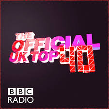 The Official Uk Top 40 Singles Chart 11 October 2019