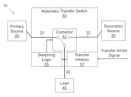 automatic transfer switch wiring diagram free to automatic Wiring A Transfer Switch Diagram automatic transfer switch wiring diagram free with us20120090966a1 20120419 d00000 png wiring diagram for a manual transfer switch