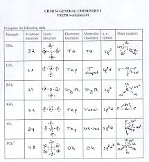 Lewis Structure Worksheets With Answers Lewis Structure Worksheet Answer Key Molecular Structure