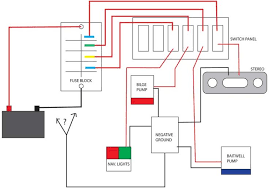 boat switch wiring diagram on boat images free download wiring Lund Boat Wiring Diagram boat switch wiring diagram 1 boat battery wiring diagram boat lift switch wiring diagram lund boats wiring diagrams