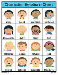 Visual Feelings Chart Image Result For Feelings Chart Emotions First Grade