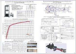 Дипломные работы Втулка несущего винта вертолета Математическое моделирование рукава в программном пакете