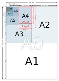 Canvas Sizes Chart Canvas Size What Ratio To Use In Digital Painting Paper