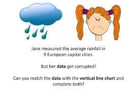 Got A Match Chart Vertical Line Chart Card Complete Match Ppt Download