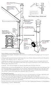 triple wall chimney pipe triple wall chimney pipe through regarding amazing household stove pipe kit plan
