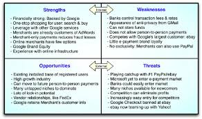 Swot Model Swot Analysis Of Google Checkout Download Scientific Diagram