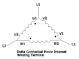 star delta or wye delta motor wiring configuration a basic how motor connected in delta configuration