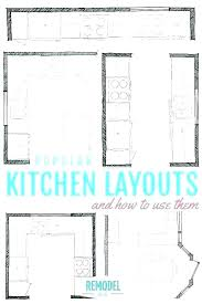 Kitchen Layout Design Planner Program Examples Home Source