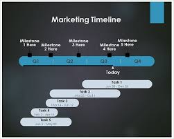 7 Marketing Timeline Templates Free Sample Example Format