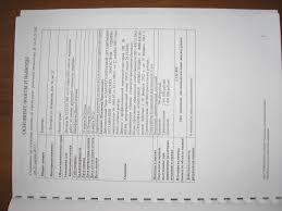 Портал ru Вестник оценщика Портал для специалистов  p4050346