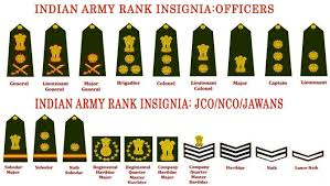 Indian Army Rank Structure Chart The Official Home Page Of The Indian Army In 2019 Indian