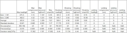 Spoke Tension Chart Spoke Tension Report For 650b Rims