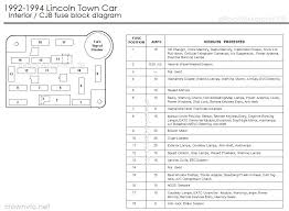 similiar 92 lincoln town car fuse box diagram keywords lincoln town car fuse box diagram lincoln town car fuse box diagram