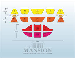 Branson Famous Theatre Seating Chart The Best Theater In Branson Branson Mo