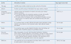Literature Review In Apa Table 1 From The Basics Of Scientific Writing In Apa Style