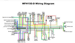 gy6 150 wiring harness scooter diagram database