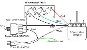 wiring a transfer switch diagram images earth stove wiring diagram wiring diagram schematic