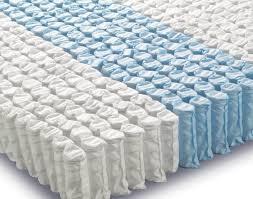 pocketed coil mattress. Wonderful Mattress Pocketcoils With Pocketed Coil Mattress G