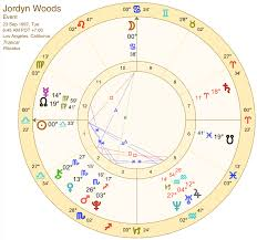 Birth Sign Chart Celebrity Astrology Libra Jordyn Woods Birth Chart