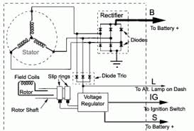alternator regulator wiring diagram alternator chevy 250 voltage regulator wire diagram chevy image about on alternator regulator wiring diagram
