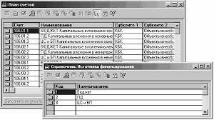 Содержание Введение Глава i Теория автоматизации бухгалтерского  Содержание Введение Глава i Теория автоматизации бухгалтерского учета Автоматизация рабочего места бухгалтера 1 rtf