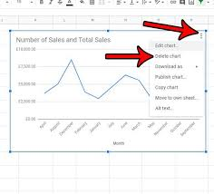 Google Docs Charts Graphs How To Delete A Graph Or Chart From Google Sheets Solve