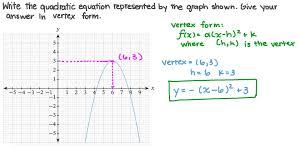 determining a quadratic equation in