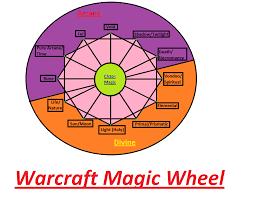 Warcraft Magic Spectrum