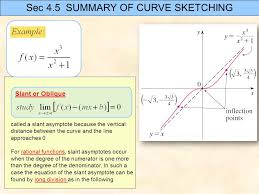sec 4 5 summary of curve sketching slant or oblique called a slant asymptote because the vertical