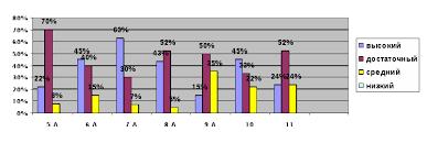 Анализ контрольной работы по литературе класс образец  АНАЛИЗ проведения предметной недели по русскому языку и литературе Второй раздел практическая часть контрольной работы