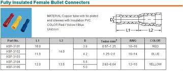Insulated Pin Terminals P C B Terminal Flat Pin Terminal 6 3mm Pcb Spade Terminal Connectors Buy Pcb Spade Terminal Connectors Wire Crimping Pin