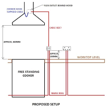 wiring diagram for oven on wiring images free download images Electric Oven Thermostat Wiring Diagram wiring diagram for oven on fan wiring diagram wiring diagram for oven thermostat stove diagram Typical Thermostat Wiring Diagram