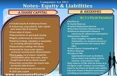 The 28 Best Indian Companies Act 2013 Images On Pinterest