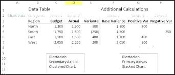 Budget To Actual Template Sales Variance Analysis Excel Template