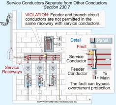 application guidelines for service conductors electrical Service Feeder Diagram With Electric Circuits application guidelines for service conductors electrical construction & maintenance (ec&m) magazine Electric Fence Schematic Circuit Diagram