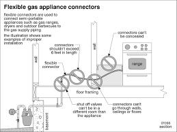 amana ac wiring diagram wirdig carrier heat pump wiring diagram get image about wiring diagram