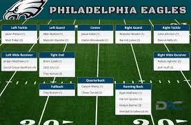Philadelphia Eagles Depth Chart 2016 Eagles Depth Chart