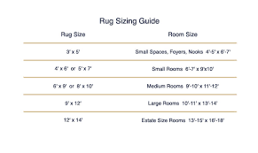 Carpet Size Conversion Chart Rug Size Guide How To Choose