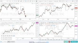 Tradingview Charting Library Download Algotrader Screenshots Algotrader