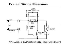 basic furnace wiring mncenterfornursing com basic furnace wiring gas valve wiring schematic wiring data diagram compressor wiring schematic gas valve wiring