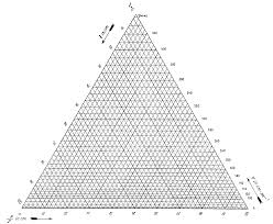 Hexagon Chart Excel Dead Reckonings Lallemands Labaque Triomphe Hexagonal